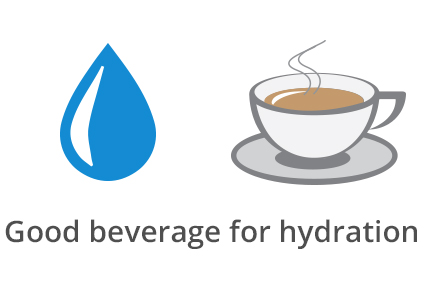 Does tea affect hydration?
